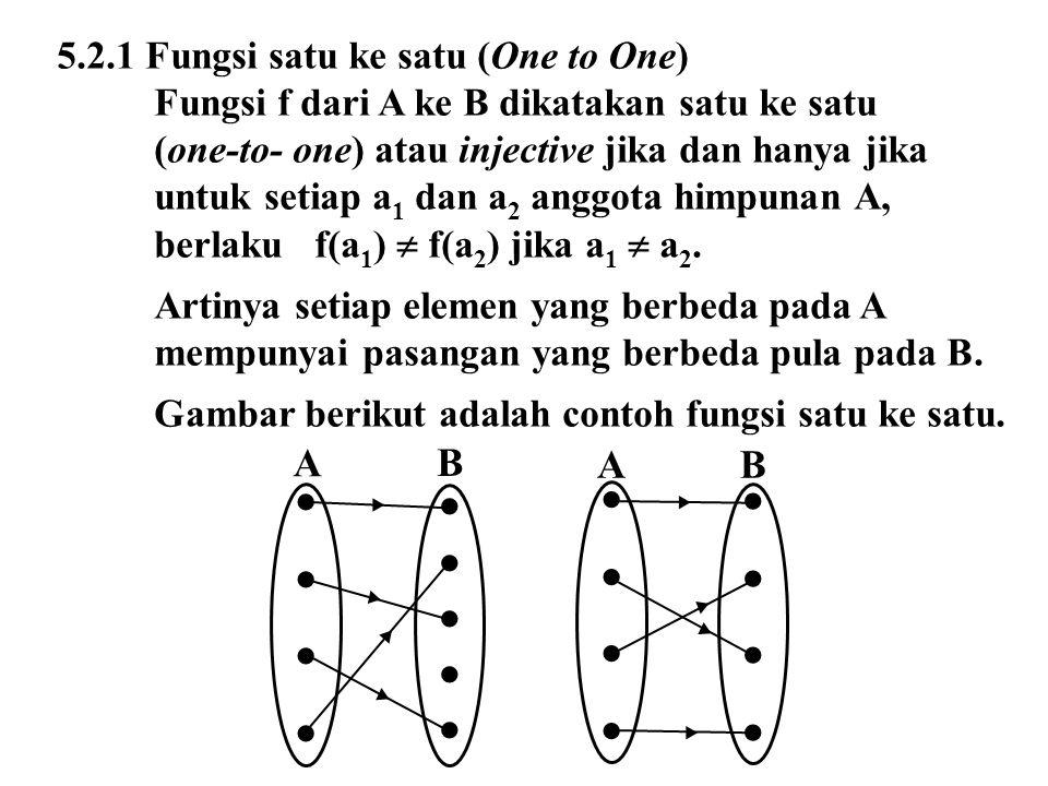 5.2.1 Fungsi satu ke satu (One to One) Fungsi f dari A ke B dikatakan satu ke satu (one-to- one) atau injective jika dan hanya jika untuk setiap a 1 d