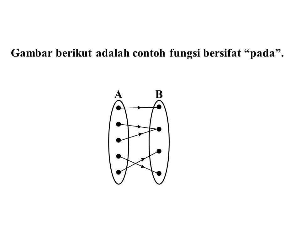 Contoh 5.2 f(x) = 2x dari himpunan bilangan asli ke himpunan bilangan genap positif adalah fungsi yang bersifat pada .