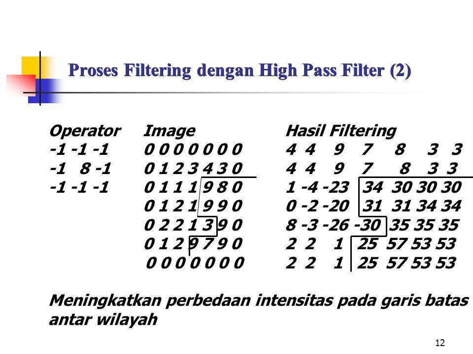 12 Proses Filtering dengan High Pass Filter (2) OperatorImageHasil Filtering -1 -1 -10 0 0 0 0 0 04 4 9 7 8 3 3 -1 8 -10 1 2 3 4 3 0 4 4 9 7 8 3 3 -1 -1 -10 1 1 1 9 8 01 -4 -23 34 30 30 30 0 1 2 1 9 9 00 -2 -20 31 31 34 34 0 2 2 1 3 9 08 -3 -26 -30 35 35 35 0 1 2 9 7 9 02 2 1 25 57 53 53 0 0 0 0 0 0 02 2 1 25 57 53 53 Meningkatkan perbedaan intensitas pada garis batas antar wilayah
