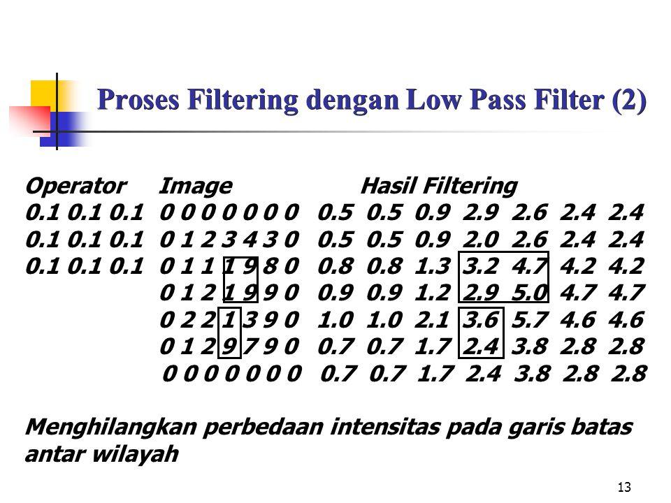 13 Proses Filtering dengan Low Pass Filter (2) OperatorImageHasil Filtering 0.1 0.1 0.10 0 0 0 0 0 0 0.5 0.5 0.9 2.9 2.6 2.4 2.4 0.1 0.1 0.10 1 2 3 4 3 0 0.5 0.5 0.9 2.0 2.6 2.4 2.4 0.1 0.1 0.10 1 1 1 9 8 0 0.8 0.8 1.3 3.2 4.7 4.2 4.2 0 1 2 1 9 9 0 0.9 0.9 1.2 2.9 5.0 4.7 4.7 0 2 2 1 3 9 0 1.0 1.0 2.1 3.6 5.7 4.6 4.6 0 1 2 9 7 9 0 0.7 0.7 1.7 2.4 3.8 2.8 2.8 0 0 0 0 0 0 0 0.7 0.7 1.7 2.4 3.8 2.8 2.8 Menghilangkan perbedaan intensitas pada garis batas antar wilayah