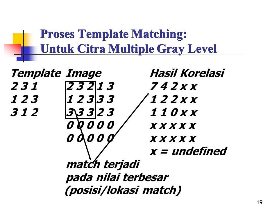 19 Proses Template Matching: Untuk Citra Multiple Gray Level TemplateImageHasil Korelasi 2 3 12 3 2 1 37 4 2 x x 1 2 31 2 3 3 31 2 2 x x 3 1 23 3 3 2 31 1 0 x x 0 0 0 0 0x x x x x x = undefined match terjadi pada nilai terbesar (posisi/lokasi match)