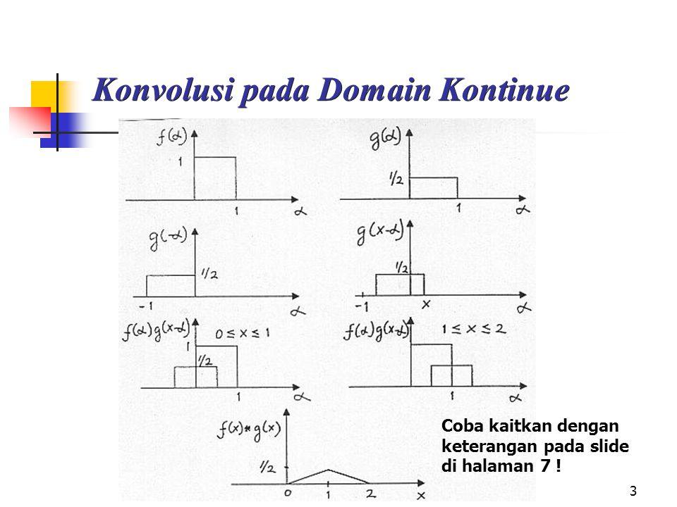 14 Proses Korelasi Korelasi pada domain kontinue: Korelasi pada domain diskrit: Teori Korelasi