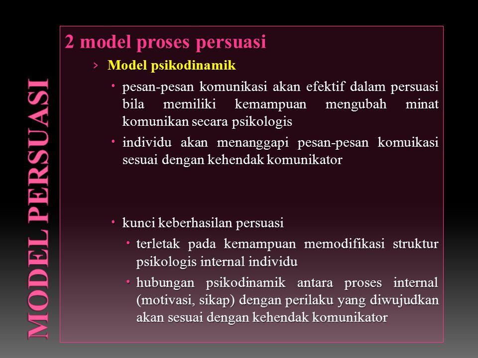 2 model proses persuasi › Model psikodinamik  pesan-pesan komunikasi akan efektif dalam persuasi bila memiliki kemampuan mengubah minat komunikan sec