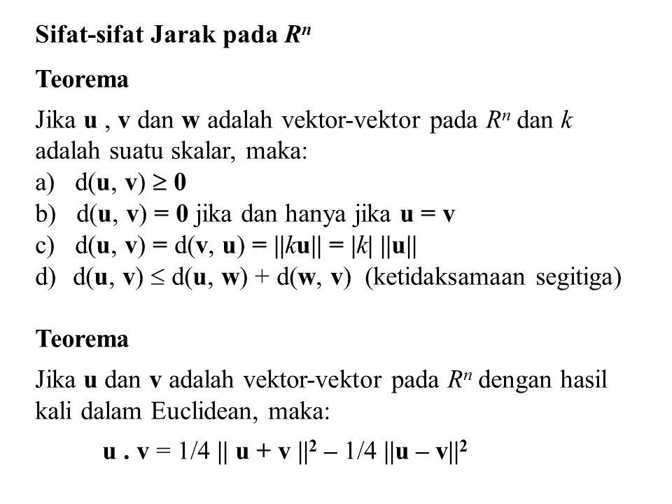 Sifat-sifat Jarak pada R n Teorema Jika u, v dan w adalah vektor-vektor pada R n dan k adalah suatu skalar, maka: a) d(u, v)  0 b) d(u, v) = 0 jika dan hanya jika u = v c) d(u, v) = d(v, u) = ||ku|| = |k| ||u|| d)d(u, v)  d(u, w) + d(w, v) (ketidaksamaan segitiga) Teorema Jika u dan v adalah vektor-vektor pada R n dengan hasil kali dalam Euclidean, maka: u.