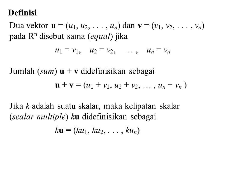 Definisi Dua vektor u = (u 1, u 2,..., u n ) dan v = (v 1, v 2,..., v n ) pada R n disebut sama (equal) jika u 1 = v 1, u 2 = v 2, …, u n = v n Jumlah (sum) u + v didefinisikan sebagai u + v = (u 1 + v 1, u 2 + v 2, …, u n + v n ) Jika k adalah suatu skalar, maka kelipatan skalar (scalar multiple) ku didefinisikan sebagai ku = (ku 1, ku 2,..., ku n )