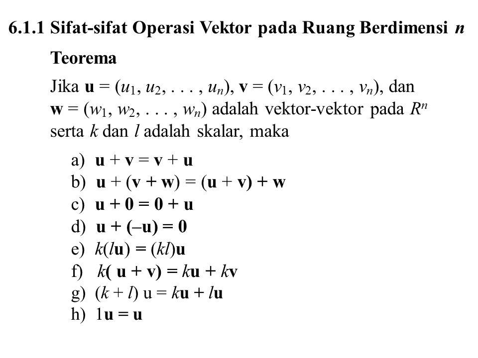 6.1.1 Sifat-sifat Operasi Vektor pada Ruang Berdimensi n Teorema Jika u = (u 1, u 2,..., u n ), v = (v 1, v 2,..., v n ), dan w = (w 1, w 2,..., w n ) adalah vektor-vektor pada R n serta k dan l adalah skalar, maka a) u + v = v + u b) u + (v + w) = (u + v) + w c) u + 0 = 0 + u d) u + (–u) = 0 e) k(lu) = (kl)u f) k( u + v) = ku + k v g) (k + l) u = ku + lu h) 1u = u