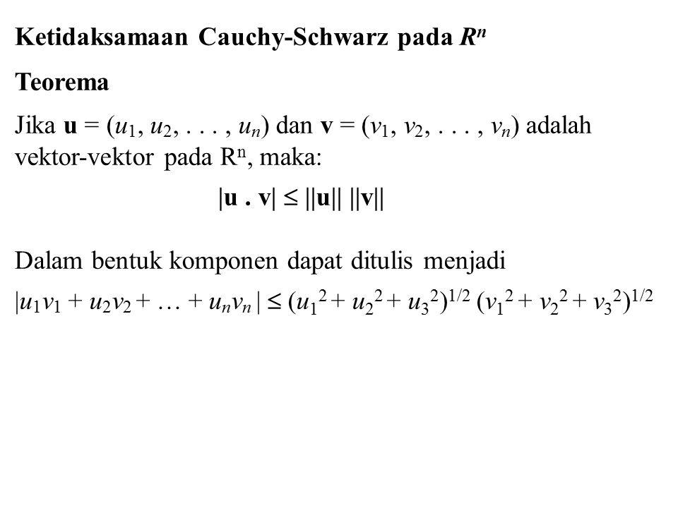 Ketidaksamaan Cauchy-Schwarz pada R n Teorema Jika u = (u 1, u 2,..., u n ) dan v = (v 1, v 2,..., v n ) adalah vektor-vektor pada R n, maka: |u.