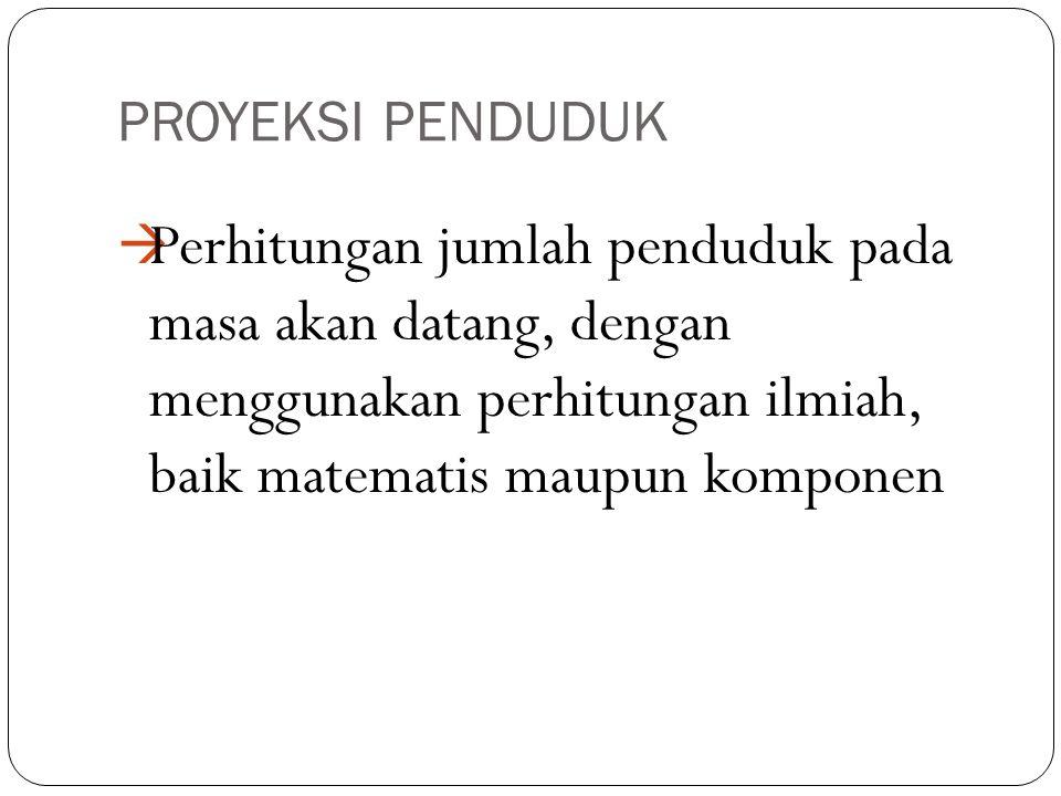 1.Sensus Penduduk (SP); 2. Survei Demografi dan Kesehatan Indonesia (SDKI); 3.