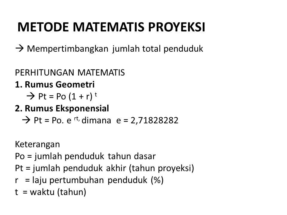 METODE MATEMATIS PROYEKSI  Mempertimbangkan jumlah total penduduk PERHITUNGAN MATEMATIS 1.