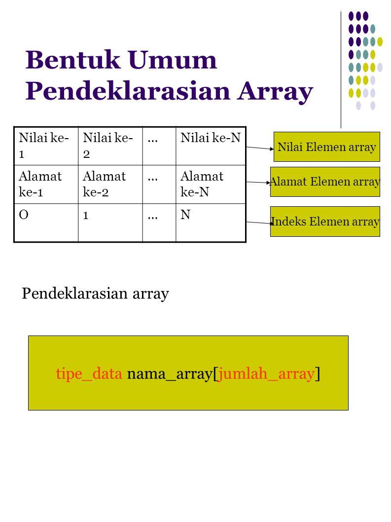 Tipe Deklarasi pada array dengan C++ contoh penugasan dan operasi pada array Pendefinisian Array int billy[5]; Inisialisasi Arrar int billy[5] = {16,2,77,40,12071}; billy[0] = a; billy[a] = 75; Operasi Array b = billy[a+2]; billy[billy[a]] = billy[2]+5;