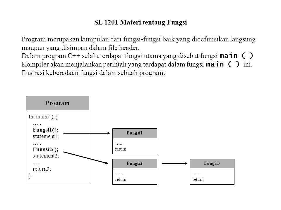 SL 1201 Materi tentang Fungsi Program merupakan kumpulan dari fungsi-fungsi baik yang didefinisikan langsung maupun yang disimpan dalam file header.