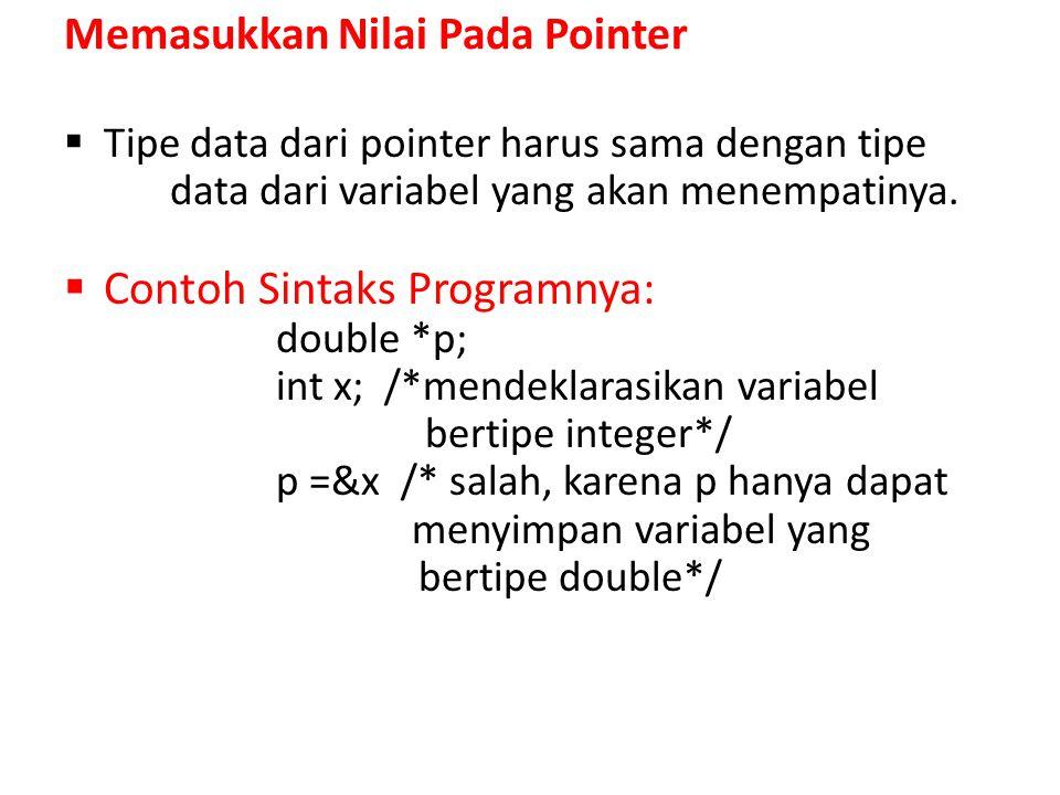 Pointer Tanpa Tipe  Pointer yang dideklarasikan untuk menunjuk ke semua tipe data.