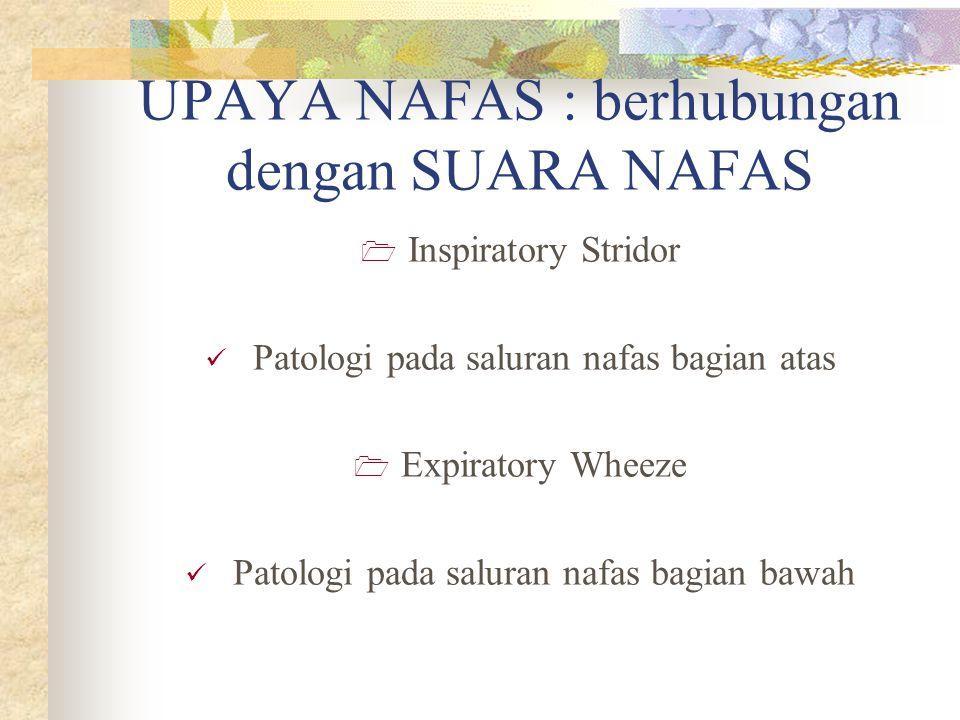 UPAYA NAFAS : berhubungan dengan SUARA NAFAS  Inspiratory Stridor Patologi pada saluran nafas bagian atas  Expiratory Wheeze Patologi pada saluran nafas bagian bawah