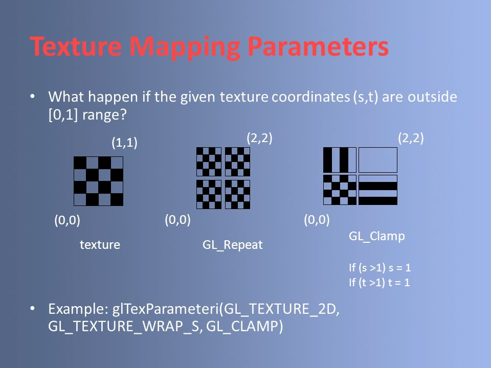Texture Mapping Parameters What happen if the given texture coordinates (s,t) are outside [0,1] range.