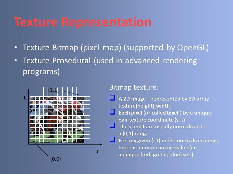 Map textures to surfaces Menetapkan mapping dari texture ke permukaaan (polygons): - Program aplikasi yang kita buat perlu untuk menentukan koordinat texture disetiap sudut polygon.