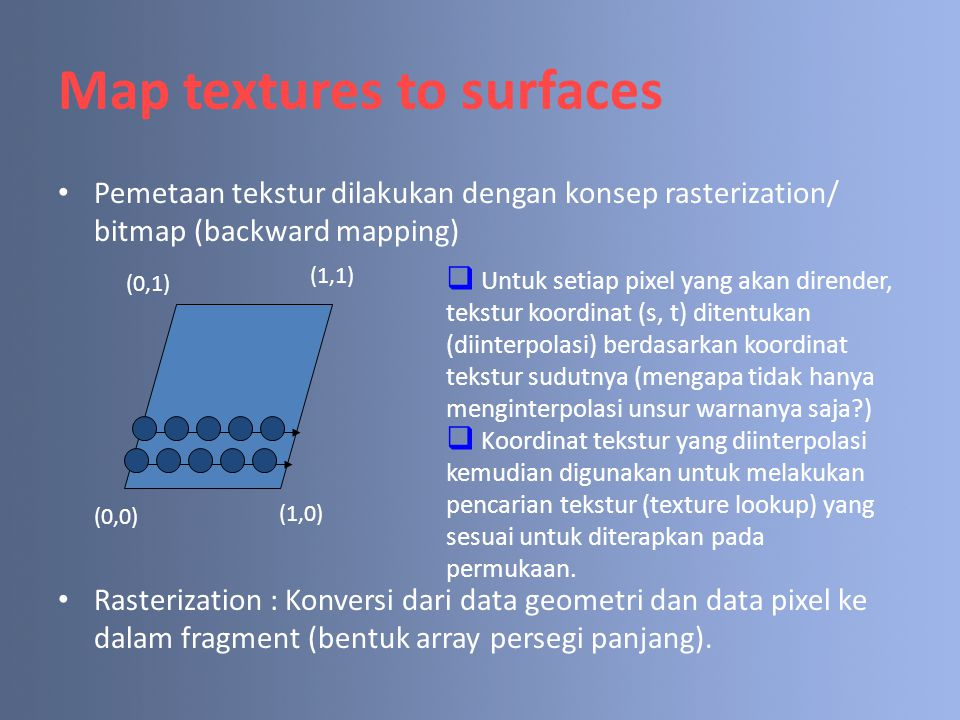 Texture Mapping Process S t 3D geometry 2D image 2D projection of 3D geometry 1.