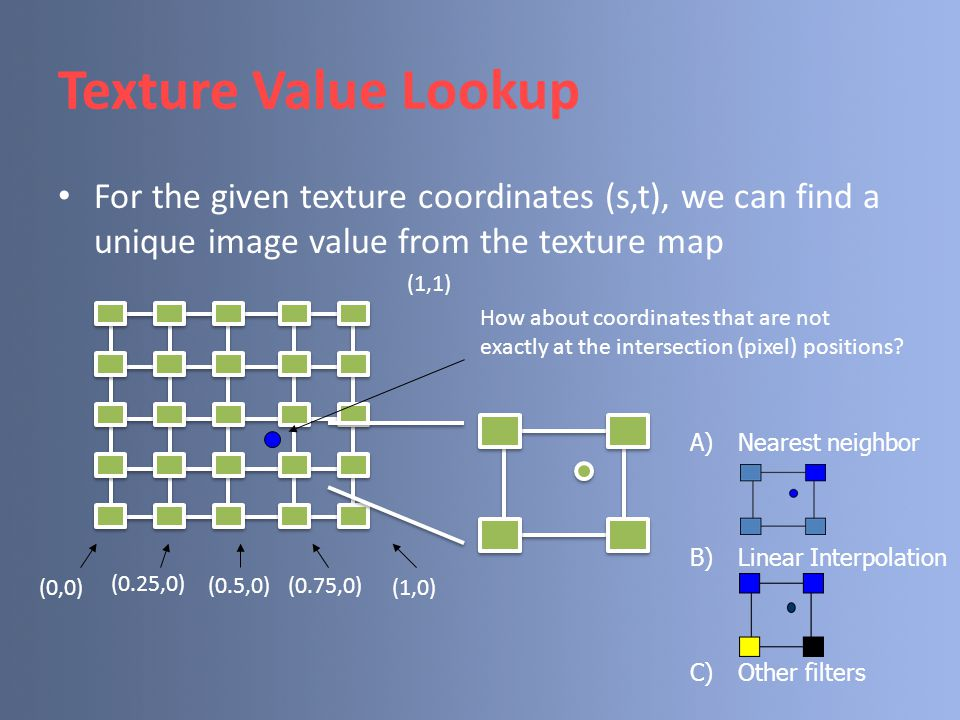 OpenGL texture mapping Steps in your program 1.