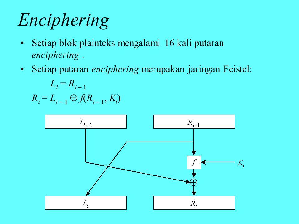 Enciphering Setiap blok plainteks mengalami 16 kali putaran enciphering. Setiap putaran enciphering merupakan jaringan Feistel: L i = R i – 1 R i = L