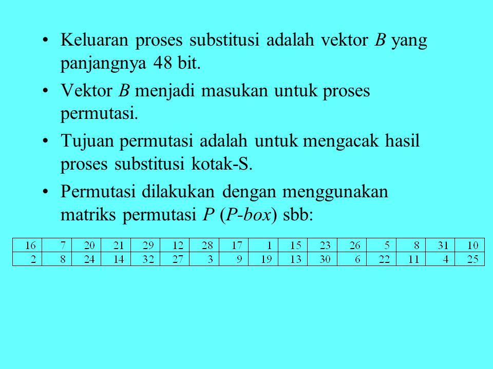 Keluaran proses substitusi adalah vektor B yang panjangnya 48 bit. Vektor B menjadi masukan untuk proses permutasi. Tujuan permutasi adalah untuk meng