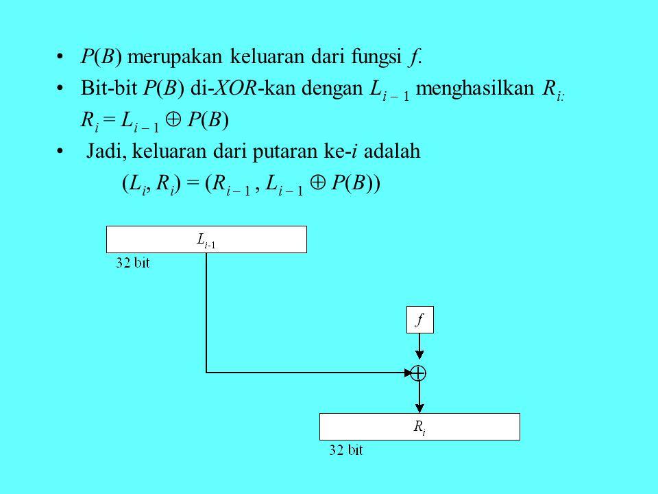 P(B) merupakan keluaran dari fungsi f. Bit-bit P(B) di-XOR-kan dengan L i – 1 menghasilkan R i: R i = L i – 1  P(B) Jadi, keluaran dari putaran ke-i