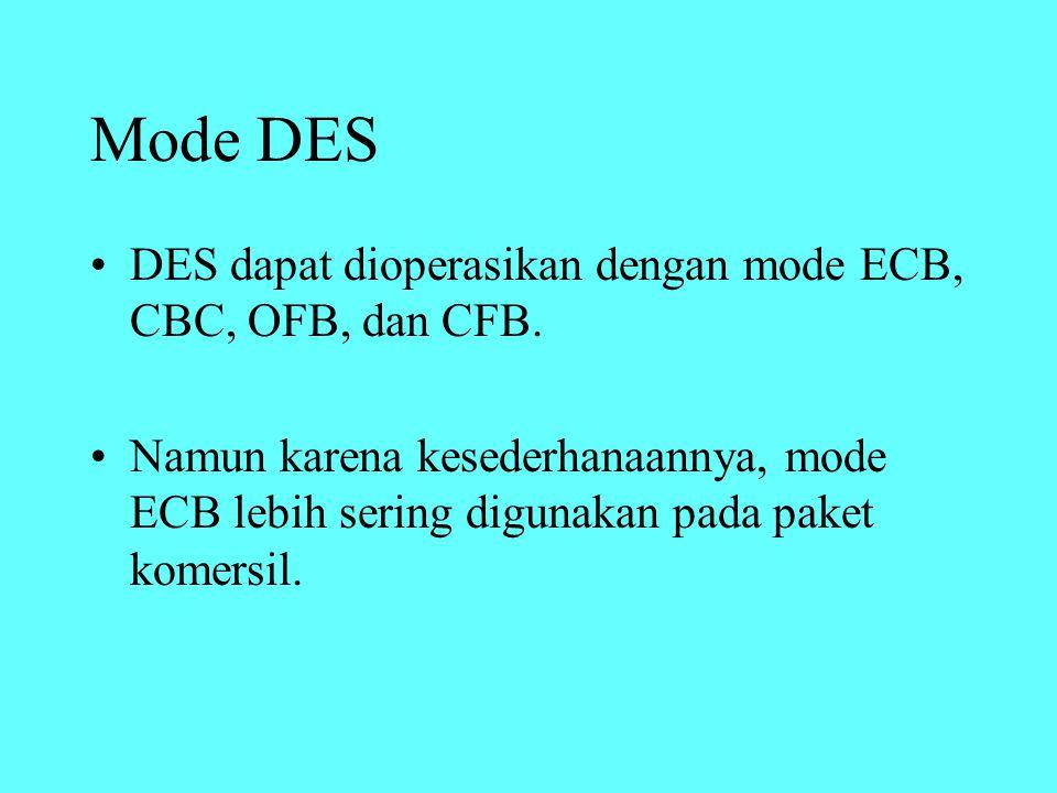 Mode DES DES dapat dioperasikan dengan mode ECB, CBC, OFB, dan CFB. Namun karena kesederhanaannya, mode ECB lebih sering digunakan pada paket komersil