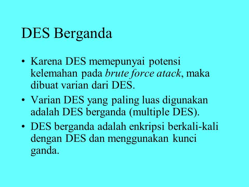 DES Berganda Karena DES memepunyai potensi kelemahan pada brute force atack, maka dibuat varian dari DES. Varian DES yang paling luas digunakan adalah