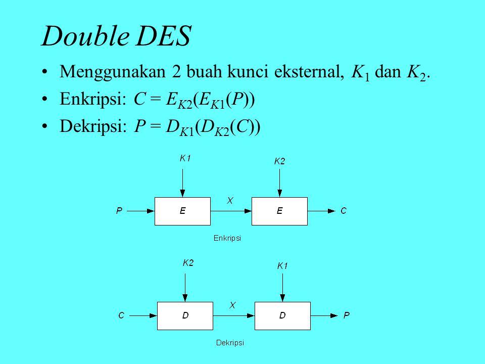 Double DES Menggunakan 2 buah kunci eksternal, K 1 dan K 2. Enkripsi: C = E K2 (E K1 (P)) Dekripsi: P = D K1 (D K2 (C))