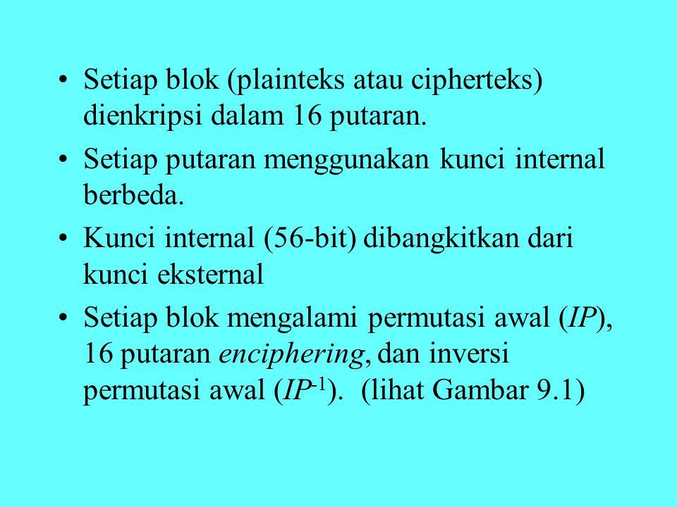 Setiap blok (plainteks atau cipherteks) dienkripsi dalam 16 putaran.