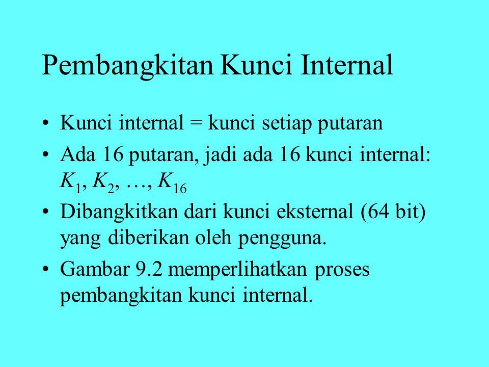 Pembangkitan Kunci Internal Kunci internal = kunci setiap putaran Ada 16 putaran, jadi ada 16 kunci internal: K 1, K 2, …, K 16 Dibangkitkan dari kunci eksternal (64 bit) yang diberikan oleh pengguna.