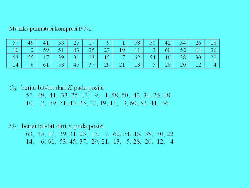 Double DES Menggunakan 2 buah kunci eksternal, K 1 dan K 2.