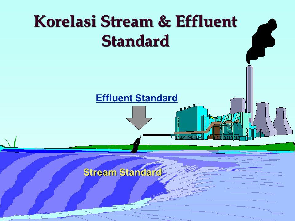 Effluent Standard Stream Standard Korelasi Stream & Effluent Standard