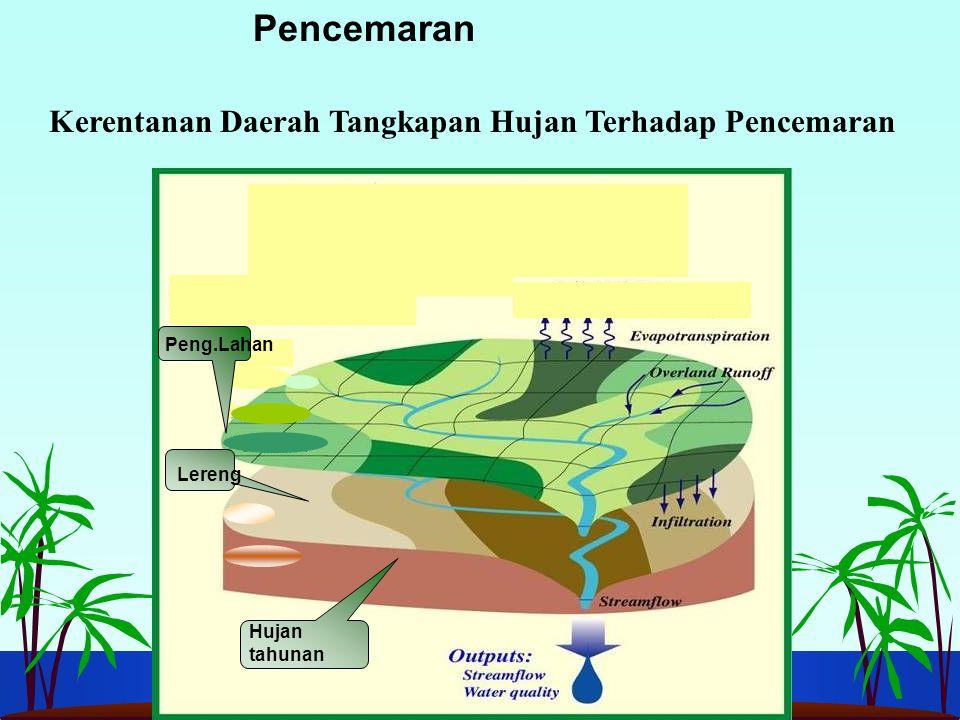 Peng.Lahan Lereng Hujan tahunan Kerentanan Daerah Tangkapan Hujan Terhadap Pencemaran Pencemaran