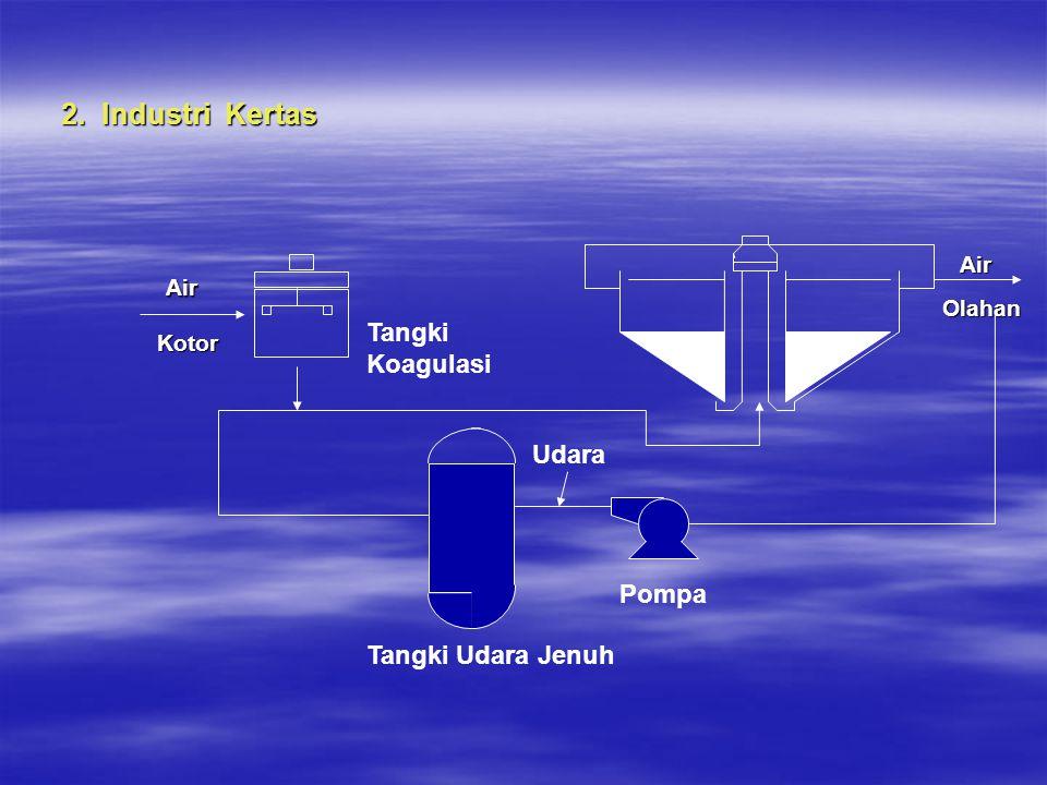 2. Industri Kertas Olahan Air Air Kotor Tangki Udara Jenuh Tangki Koagulasi Pompa Udara