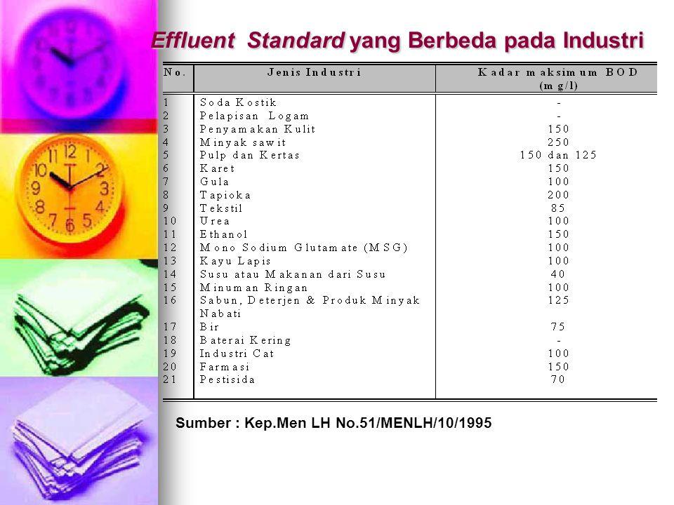 Effluent Standard yang Berbeda pada Industri Effluent Standard yang Berbeda pada Industri Sumber : Kep.Men LH No.51/MENLH/10/1995