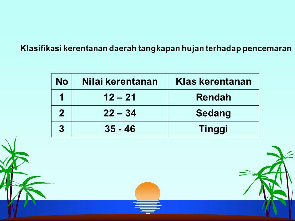 Klasifikasi kerentanan daerah tangkapan hujan terhadap pencemaran NoNilai kerentananKlas kerentanan 112 – 21Rendah 222 – 34Sedang 335 - 46Tinggi