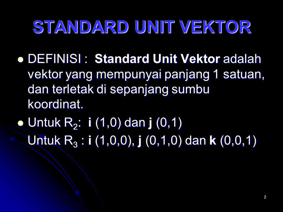2 STANDARD UNIT VEKTOR DEFINISI : Standard Unit Vektor adalah vektor yang mempunyai panjang 1 satuan, dan terletak di sepanjang sumbu koordinat.