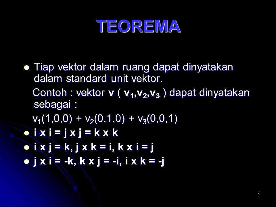 3 TEOREMA Tiap vektor dalam ruang dapat dinyatakan dalam standard unit vektor.
