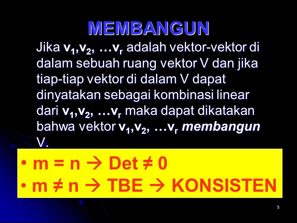 5 MEMBANGUN Jika v 1,v 2, …v r adalah vektor-vektor di dalam sebuah ruang vektor V dan jika tiap-tiap vektor di dalam V dapat dinyatakan sebagai kombinasi linear dari v 1,v 2, …v r maka dapat dikatakan bahwa vektor v 1,v 2, …v r membangun V.