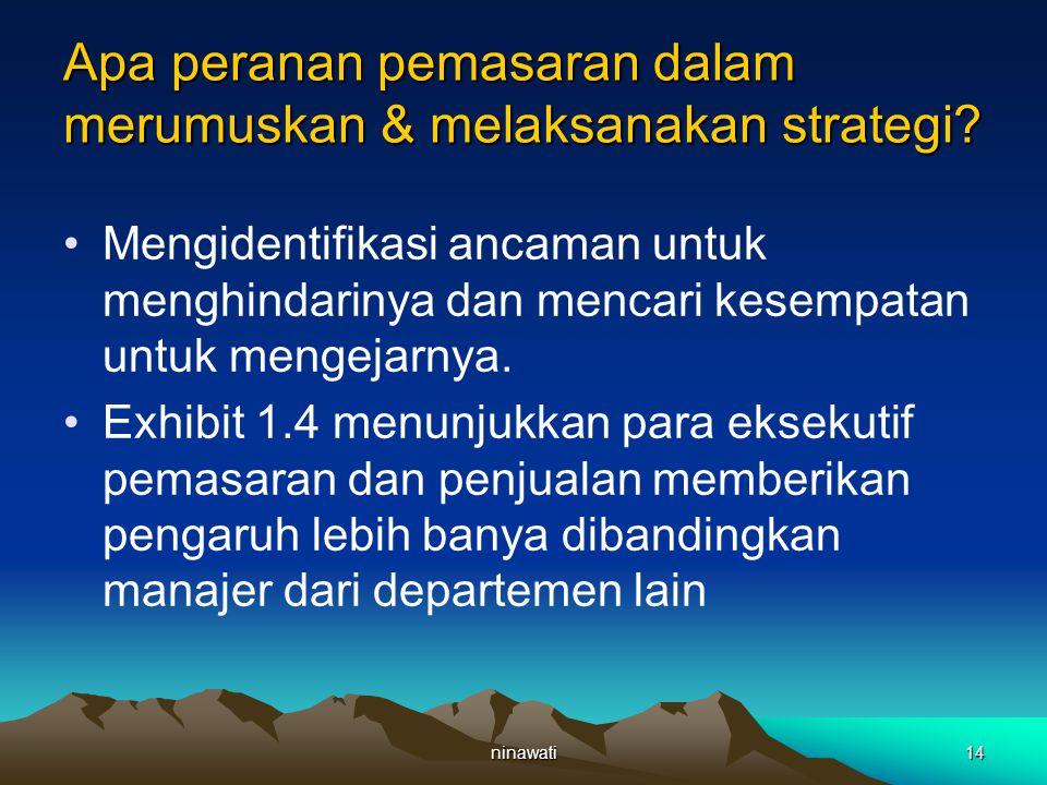 ninawati14 Apa peranan pemasaran dalam merumuskan & melaksanakan strategi.