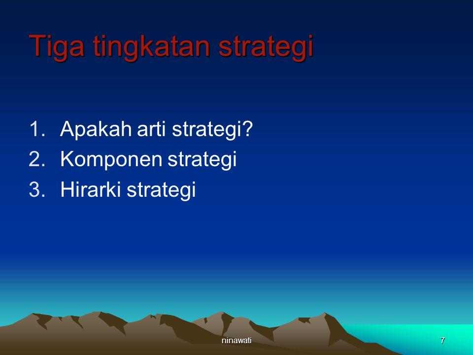 ninawati7 Tiga tingkatan strategi 1.Apakah arti strategi 2.Komponen strategi 3.Hirarki strategi
