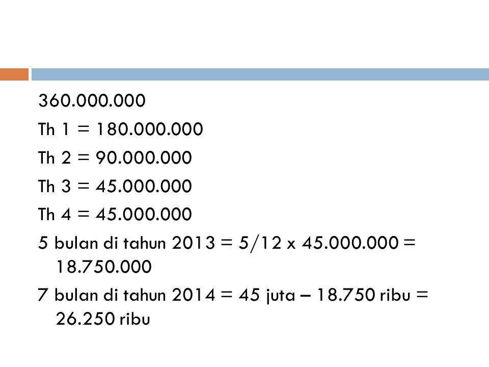 360.000.000 Th 1 = 180.000.000 Th 2 = 90.000.000 Th 3 = 45.000.000 Th 4 = 45.000.000 5 bulan di tahun 2013 = 5/12 x 45.000.000 = 18.750.000 7 bulan di