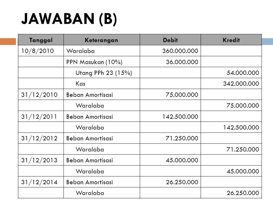 JAWABAN (B) TanggalKeteranganDebitKredit 10/8/2010Waralaba360.000.000 PPN Masukan (10%)36.000.000 Utang PPh 23 (15%)54.000.000 Kas342.000.000 31/12/20