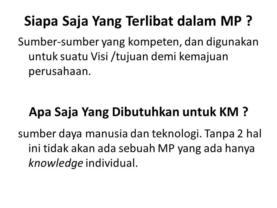 Siapa Saja Yang Terlibat dalam MP ? Sumber-sumber yang kompeten, dan digunakan untuk suatu Visi /tujuan demi kemajuan perusahaan. Apa Saja Yang Dibutu
