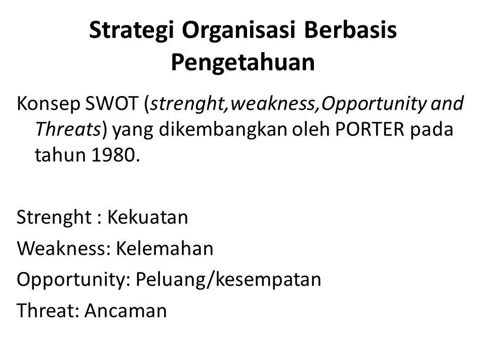 Strategi Organisasi Berbasis Pengetahuan Konsep SWOT (strenght,weakness,Opportunity and Threats) yang dikembangkan oleh PORTER pada tahun 1980. Streng