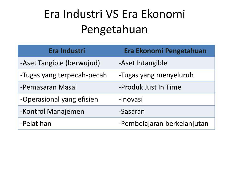 Era Industri VS Era Ekonomi Pengetahuan Era IndustriEra Ekonomi Pengetahuan -Aset Tangible (berwujud)-Aset Intangible -Tugas yang terpecah-pecah-Tugas