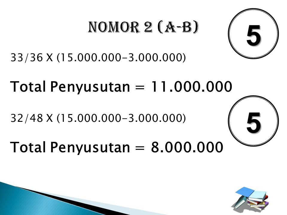 33/36 X (15.000.000-3.000.000) Total Penyusutan = 11.000.000 32/48 X (15.000.000-3.000.000) Total Penyusutan = 8.000.000 5 5