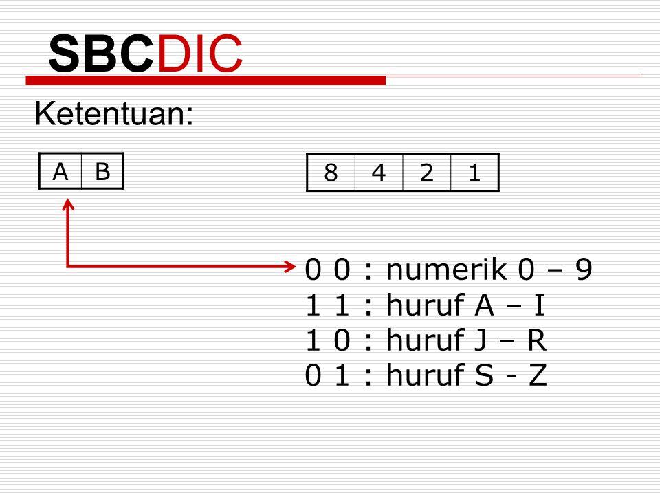 SBCDIC Ketentuan: AB 8421 0 0 : numerik 0 – 9 1 1 : huruf A – I 1 0 : huruf J – R 0 1 : huruf S - Z