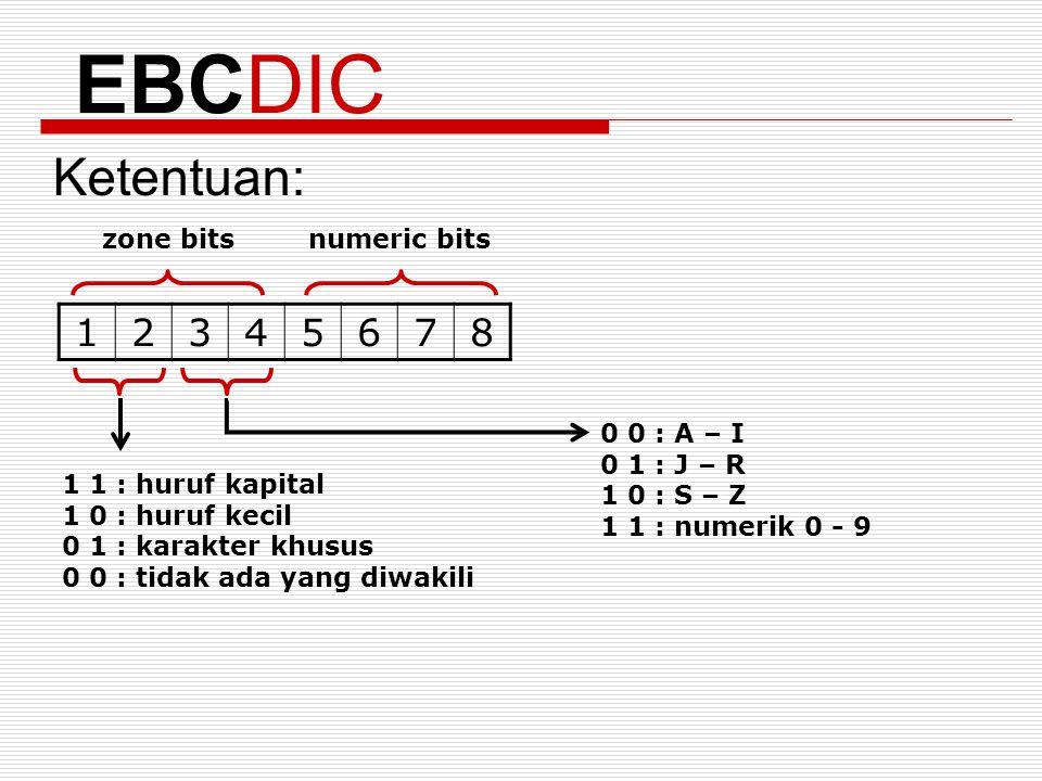 EBCDIC Ketentuan: 12345678 zone bitsnumeric bits 0 0 : A – I 0 1 : J – R 1 0 : S – Z 1 1 : numerik 0 - 9 1 1 : huruf kapital 1 0 : huruf kecil 0 1 : k