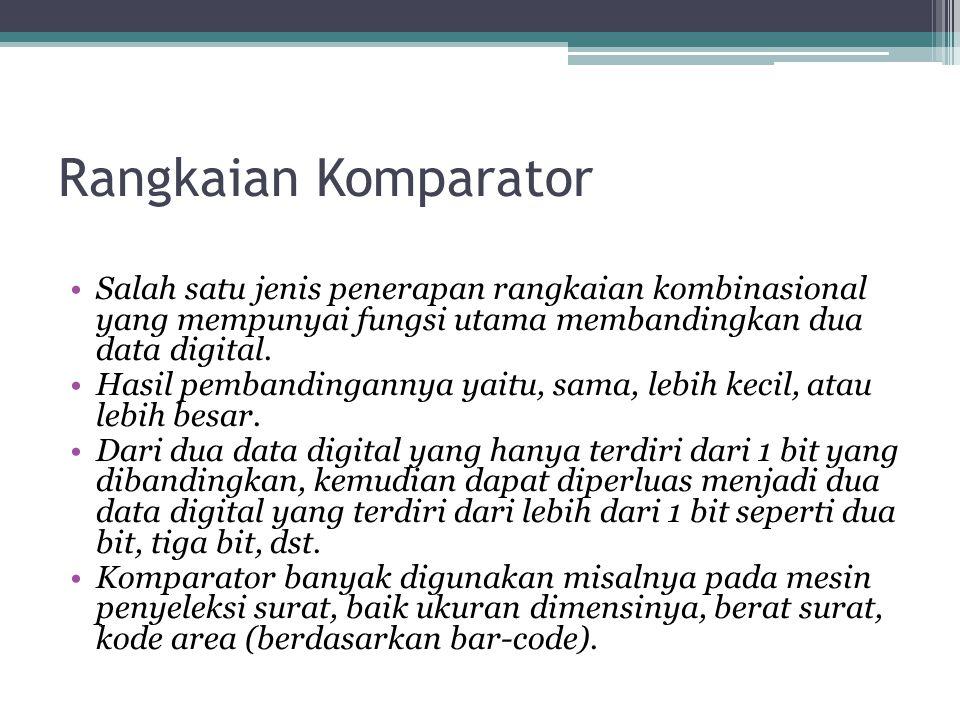Rangkaian Komparator Salah satu jenis penerapan rangkaian kombinasional yang mempunyai fungsi utama membandingkan dua data digital. Hasil pembandingan