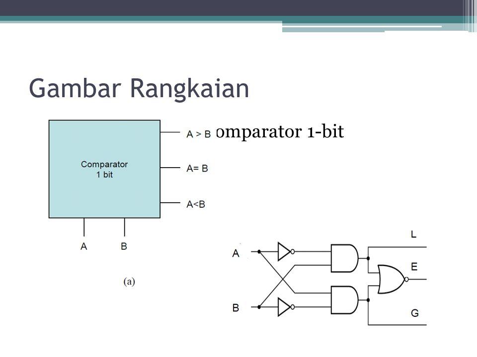 Gambar Rangkaian Gambar rangkaian komparator 1-bit